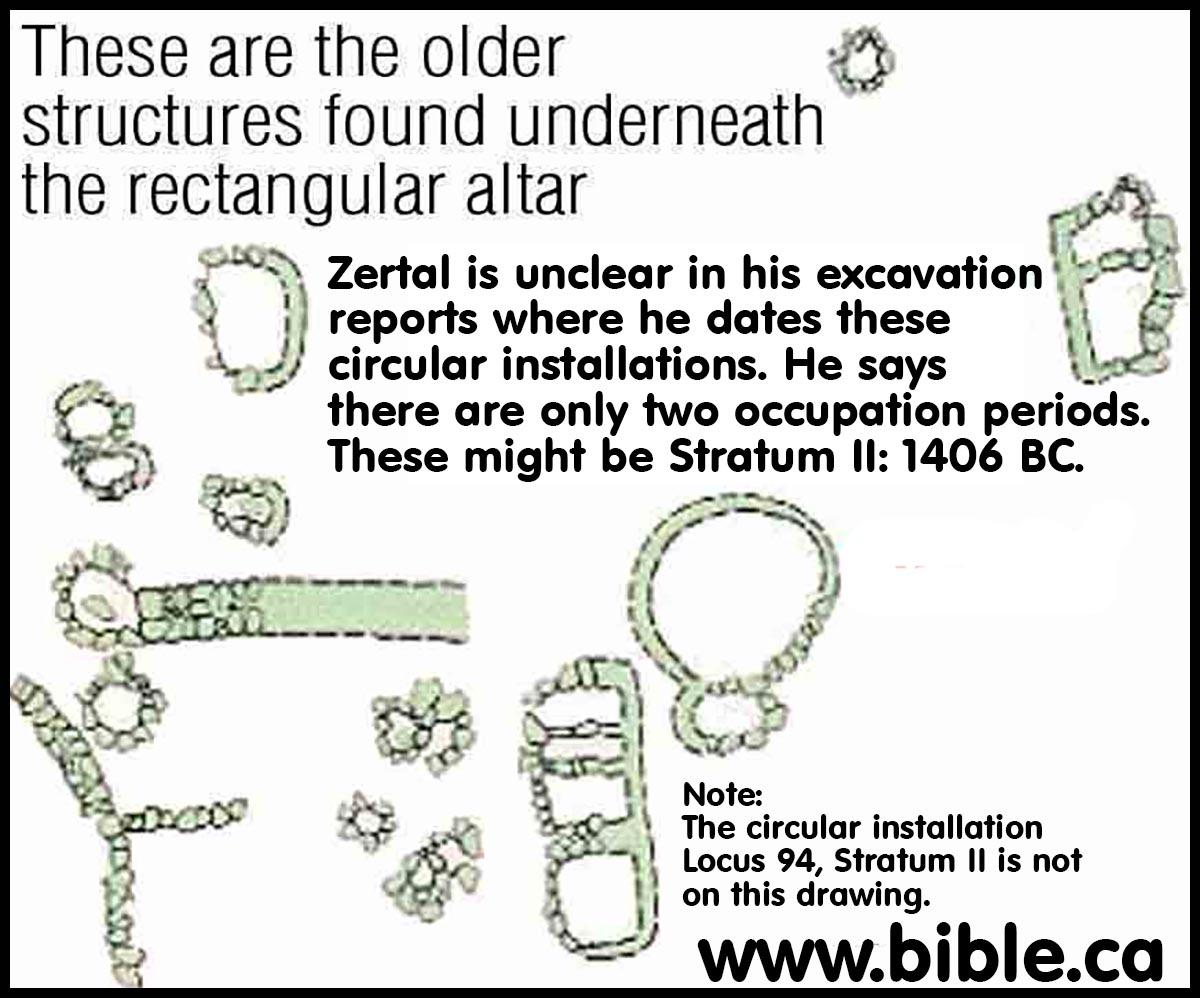 Joshuas Altar On Mt Ebal Discovered