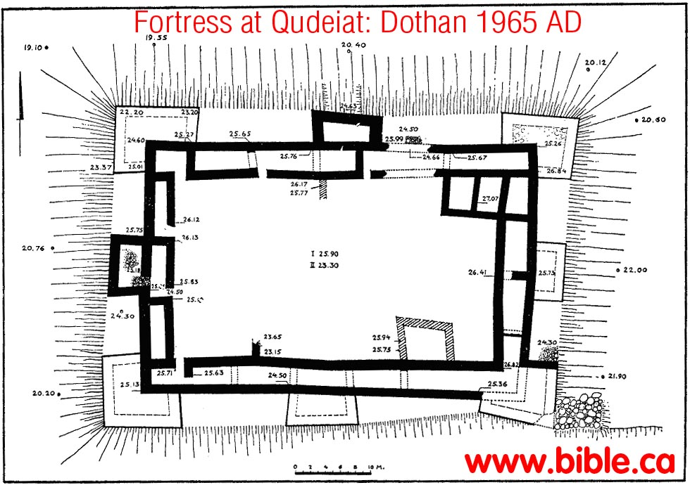 ein el-qudeirat is not kadesh barnea: : wrongly identified as kadesh