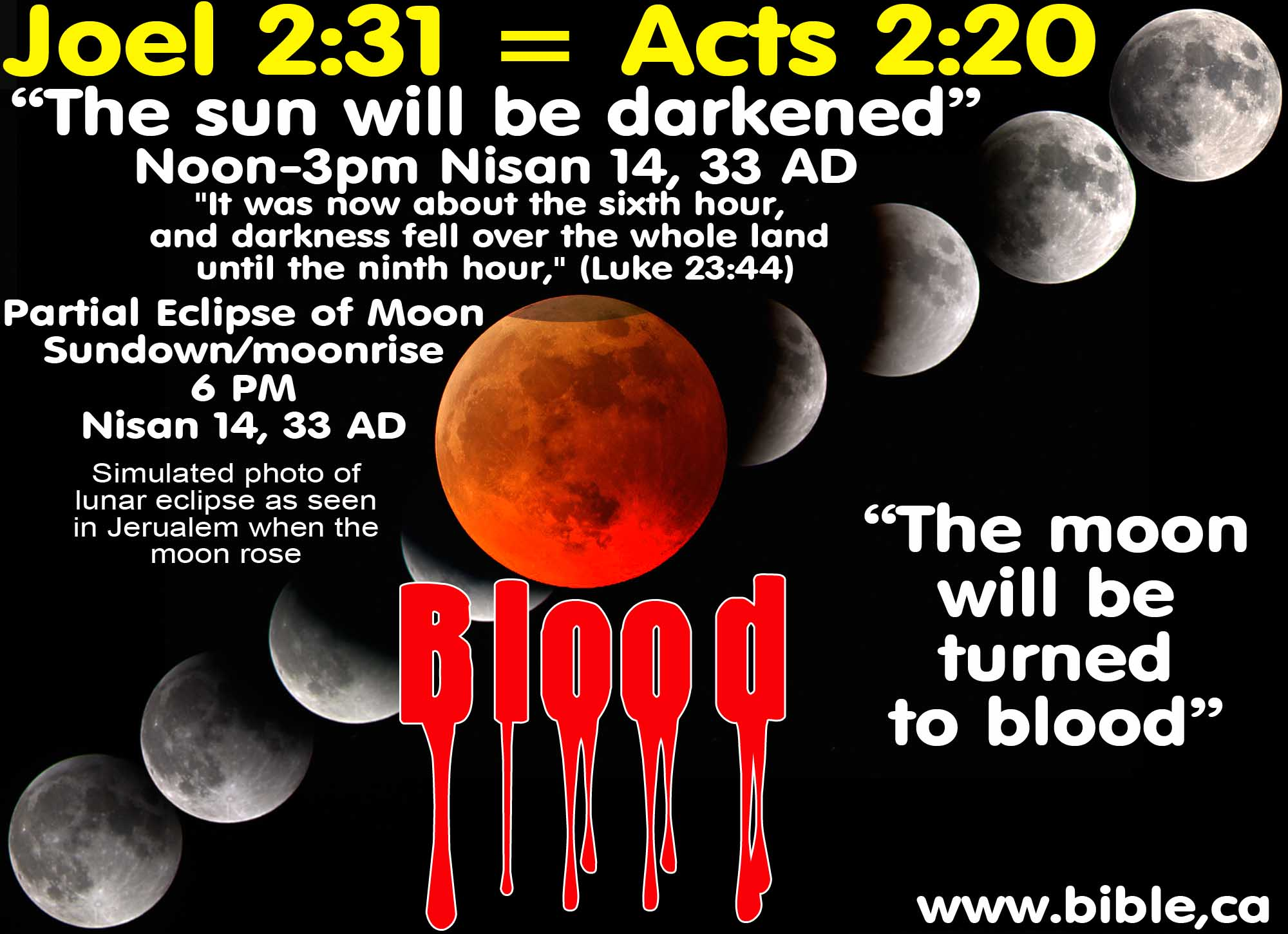 blood moon eclipse bible verse -#main