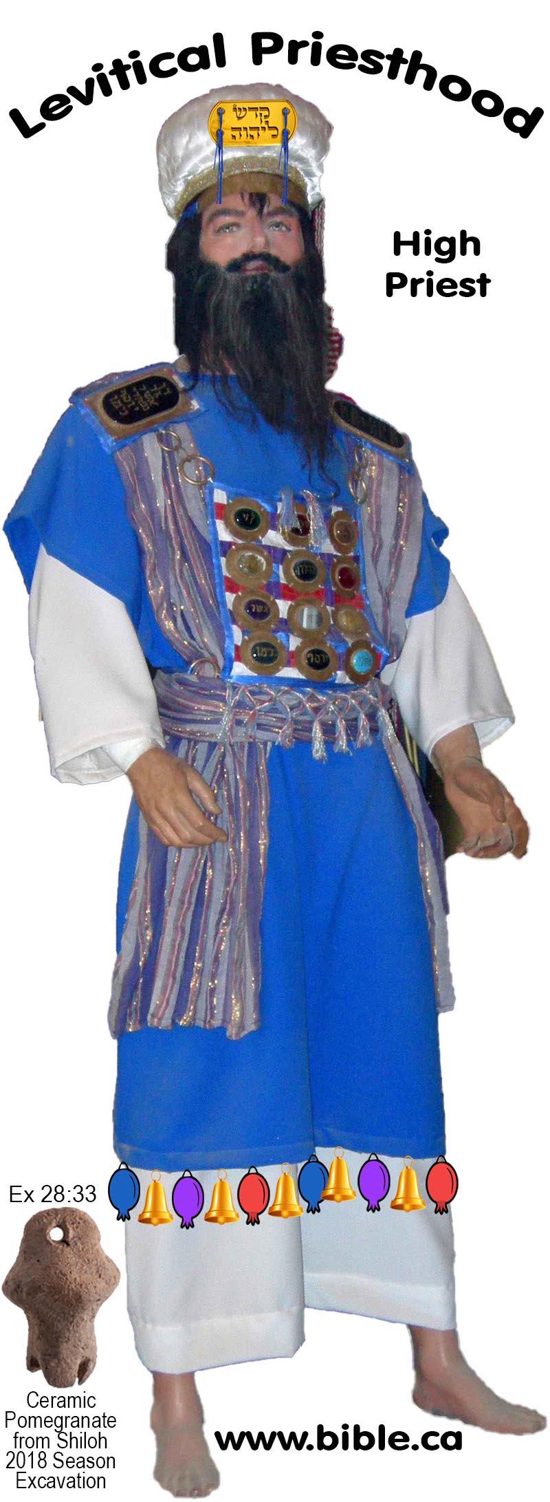 High Priests - Self Prescribed Medication