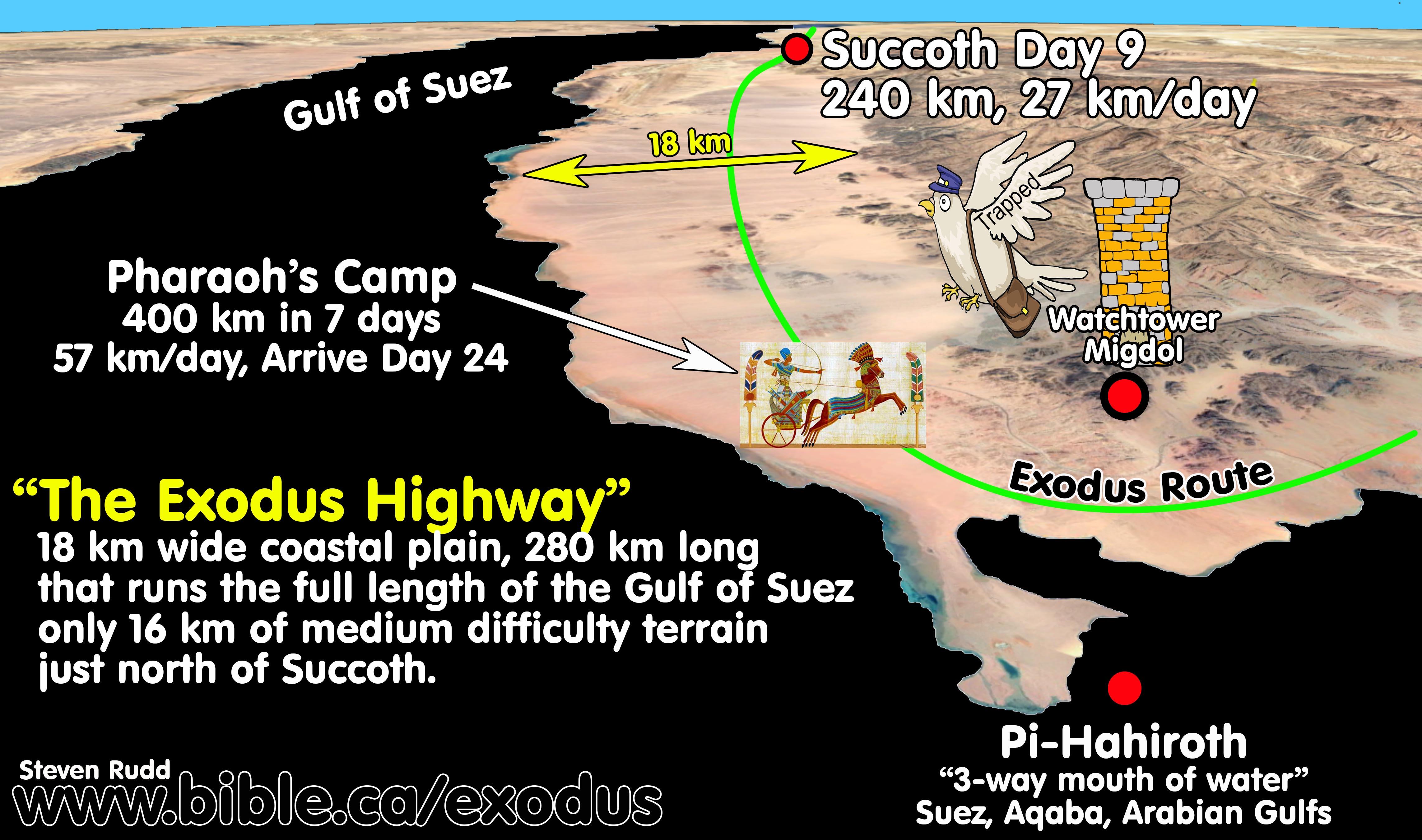 The Exodus Route Succoth