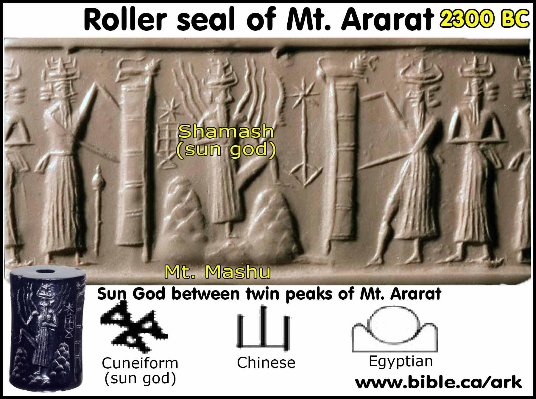 The Epic of Gilgamesh 1150 BC: 500 Flood stories prove