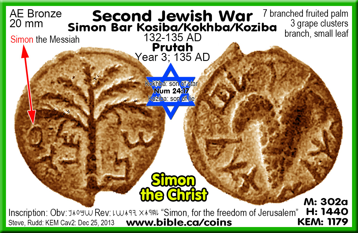 Name and meaning of the sons of ishmael - His Actual Name Was Simon Bar Kosiba Koseba But Rabbi Akiba Akiva Called Him Bar Kokhba Meaning Son Of The Star Which Directly Ties Him As The Messiah