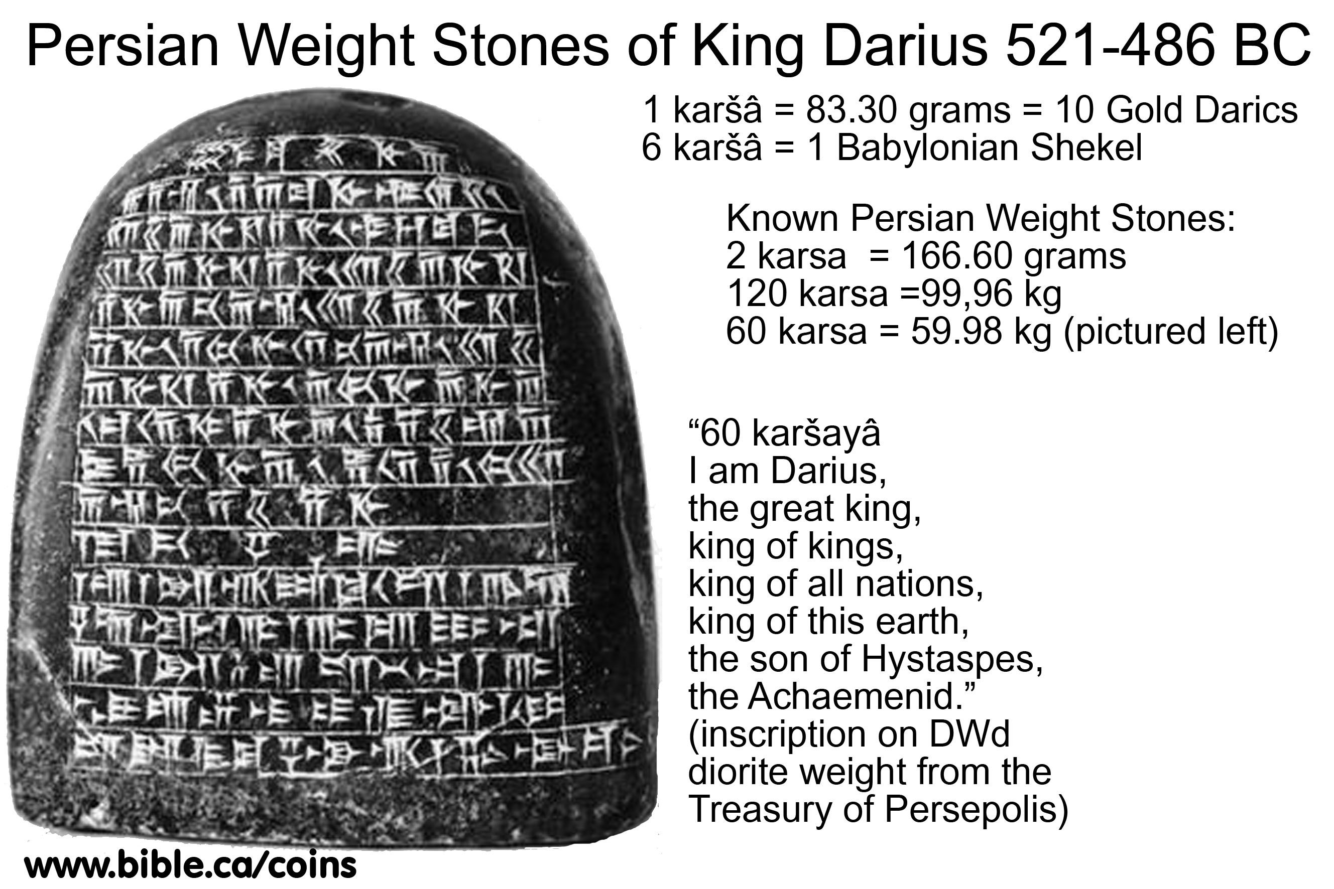 History of biblical coins how they were made money weight system king of kings king of all nations king of this earth the son of hystaspes the achaemenid inscription on 60 karsa dwd diorite weight nvjuhfo Image collections