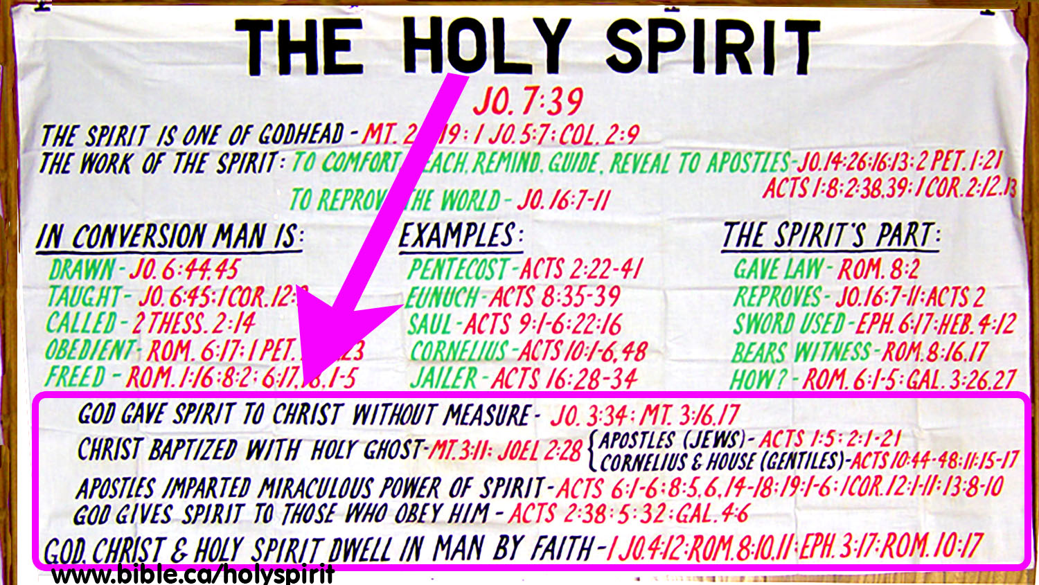 Joel 2:28, Promise of the Father, Baptism of the Holy Spirit