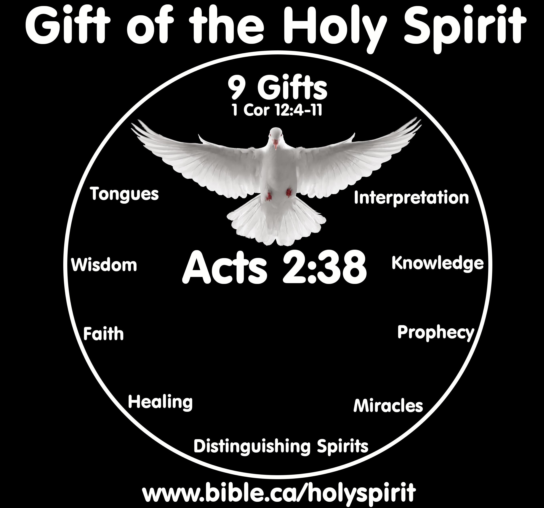 https://www.bible.ca/holyspirit/gift-of-the-Holy-Spirit-9-spiritual-gifts-supernatural-interpretation-tongues-miracles-healing-faith-knowledge-wisdom-prophecy-distinguishing-spirits.jpg