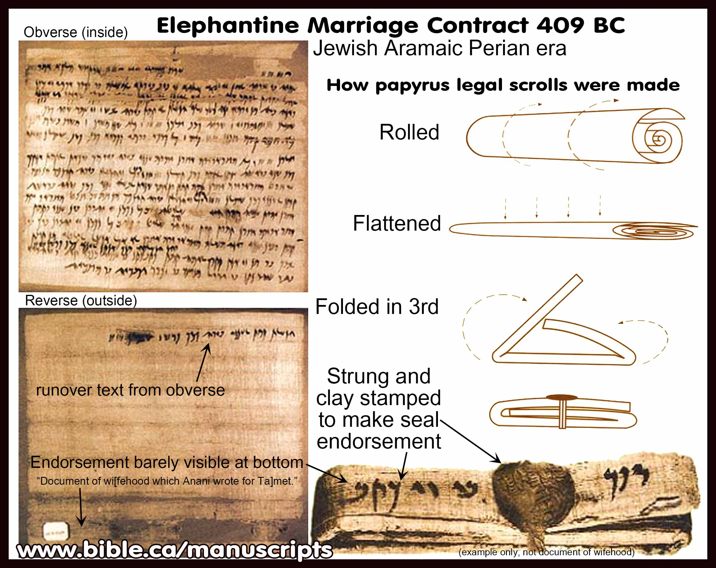 495 399 Bc The Judean Elephantine Egyptian Papyrus Letters To