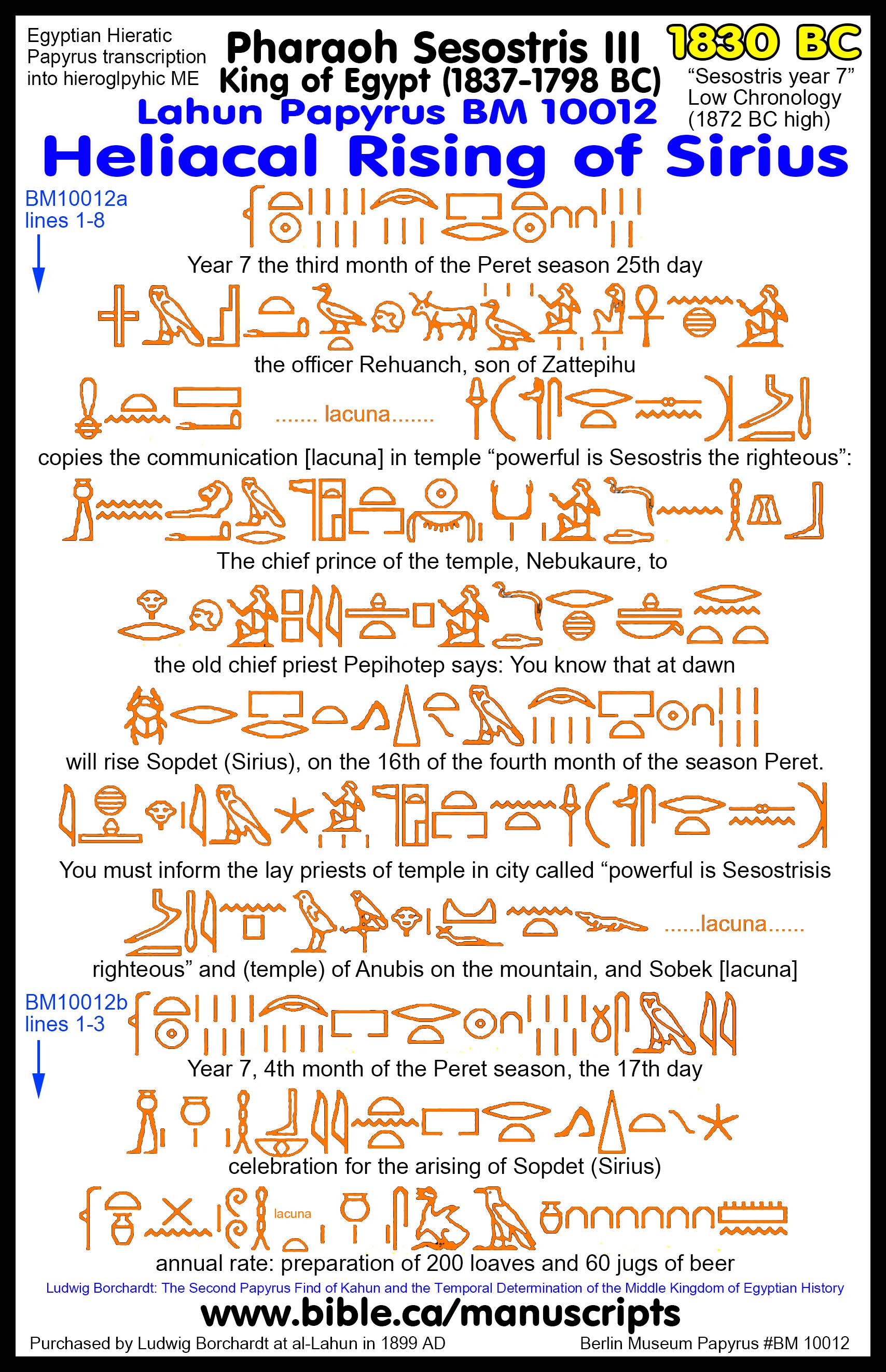 El-Lahun Berlin Museum Papyrus 10012 Heliacal rising of