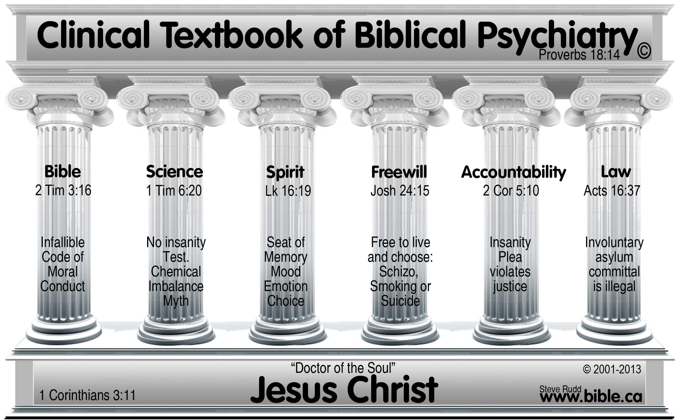 Spiritual Schizophrenia: Why Do Some Christians Live like Hell?