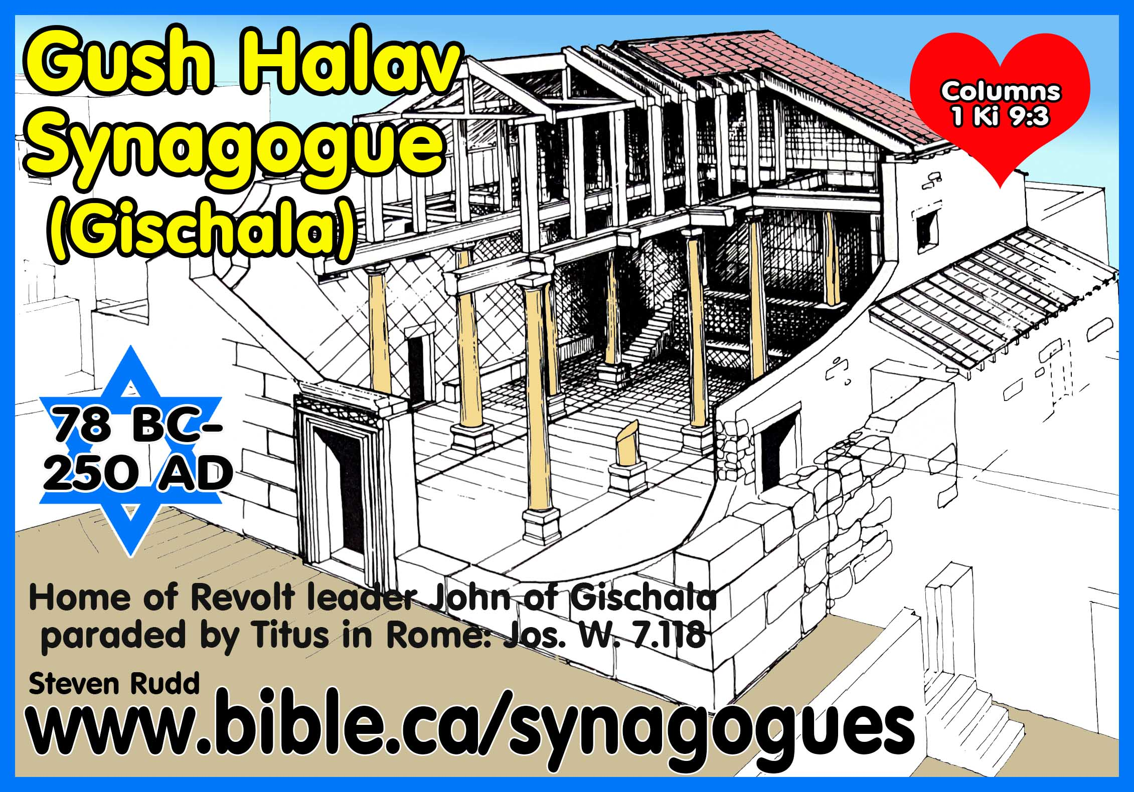 First Century Synagogue Top Plans Gush Halav Gischala 78 Bc