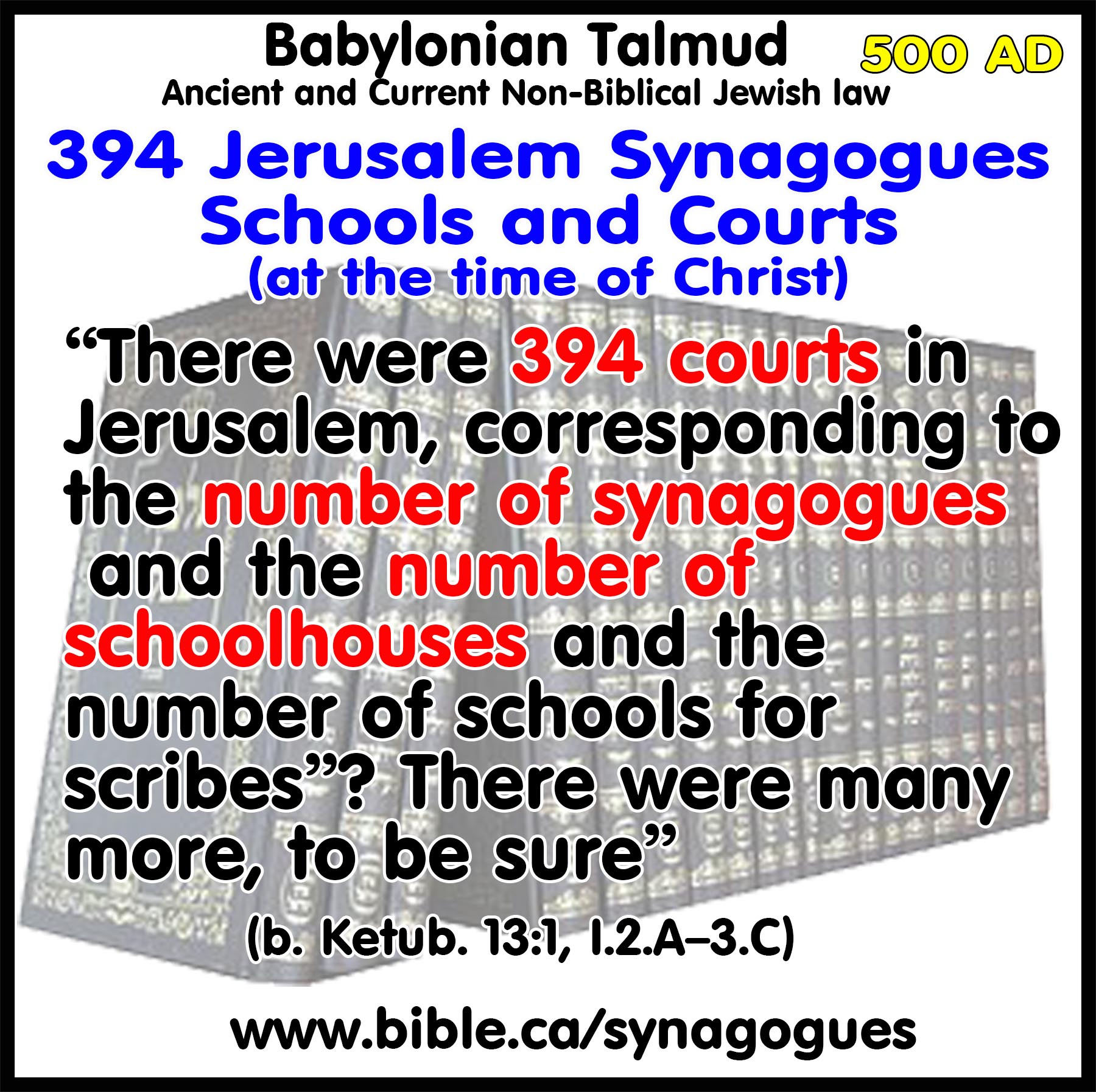 What does the talmud say about jesus