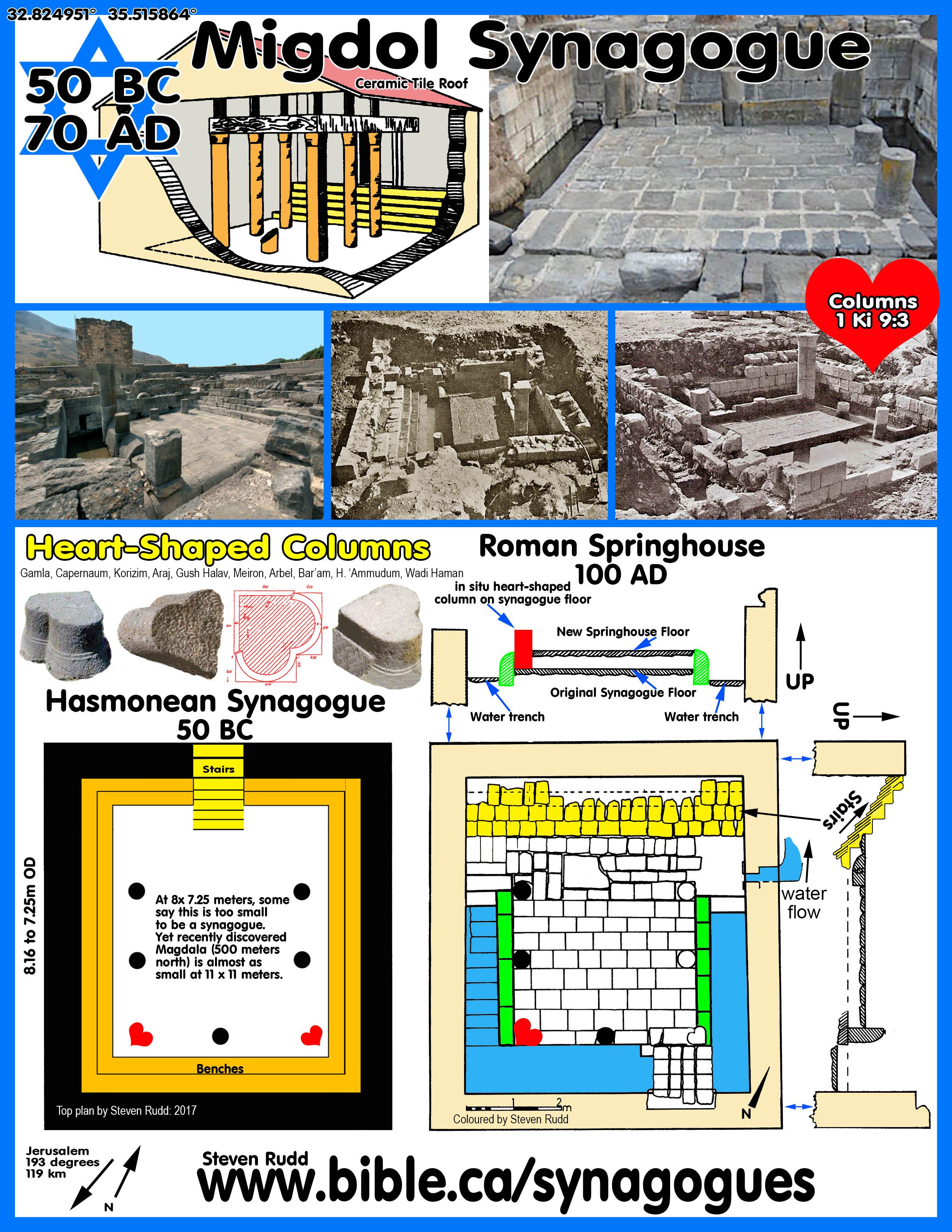 First Century Synagogue Top Plans Migdal Taracheae 50 Bc