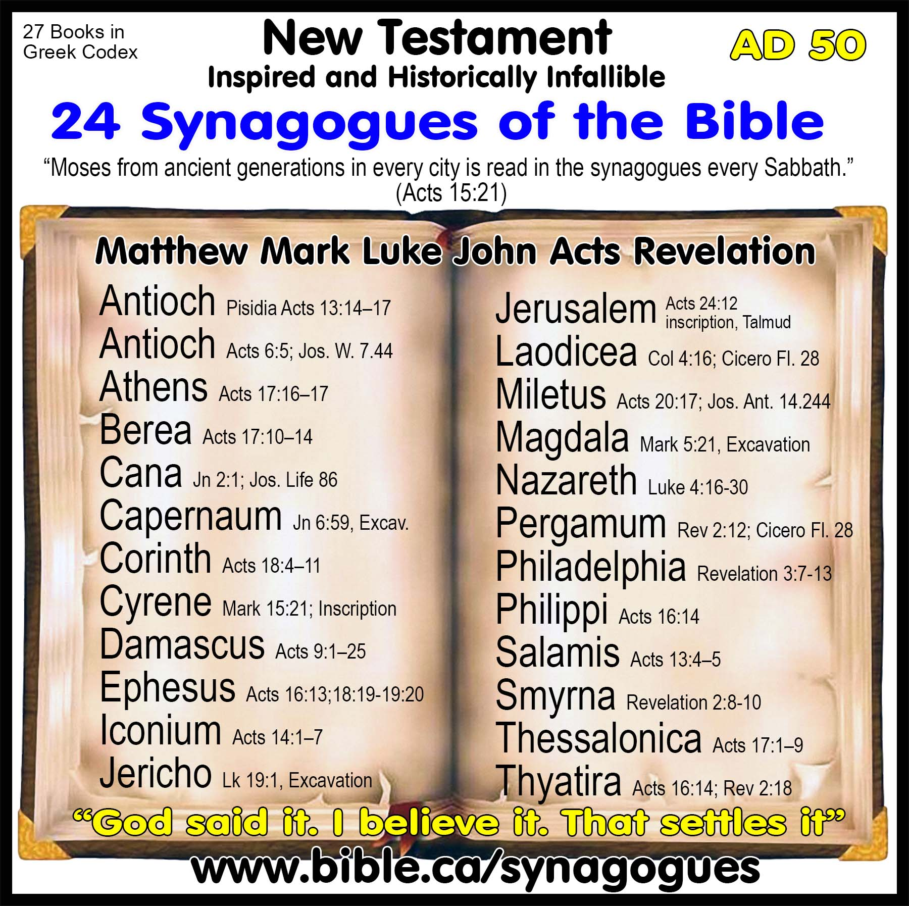 first 5 books of the bible new testament