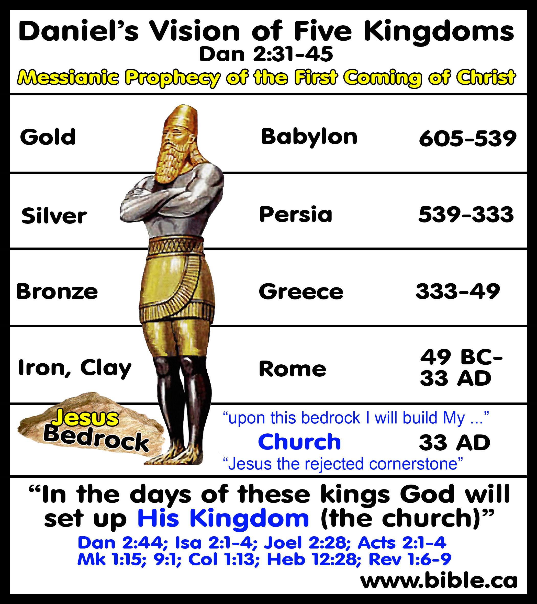 Bible Only Revelation Commentary by Steven Rudd